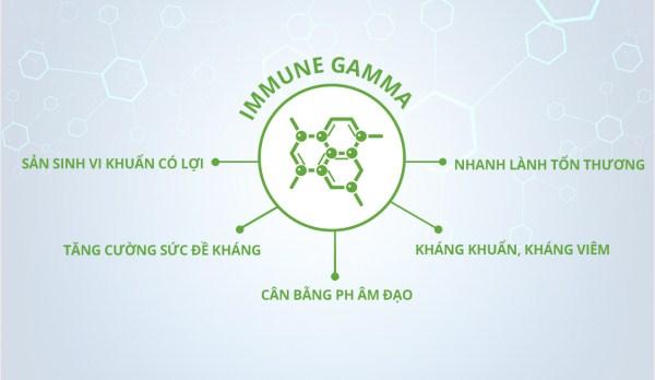 immune_gamma